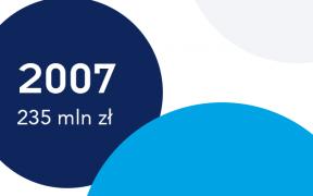 3 288x180 - Infografika: Kwota jaką wydali Polacy na benzodiazepiny (leki psychotropowe)