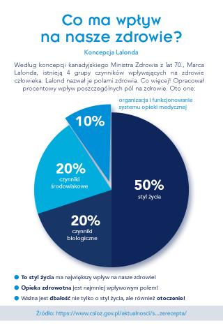 2019 06 24 Farmakoenomika info 1 320x480 - Infografiki