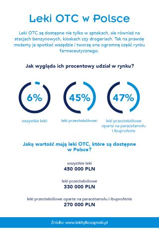 farmakoekonomika infografika23 07 19 2 320x480 - Infografiki