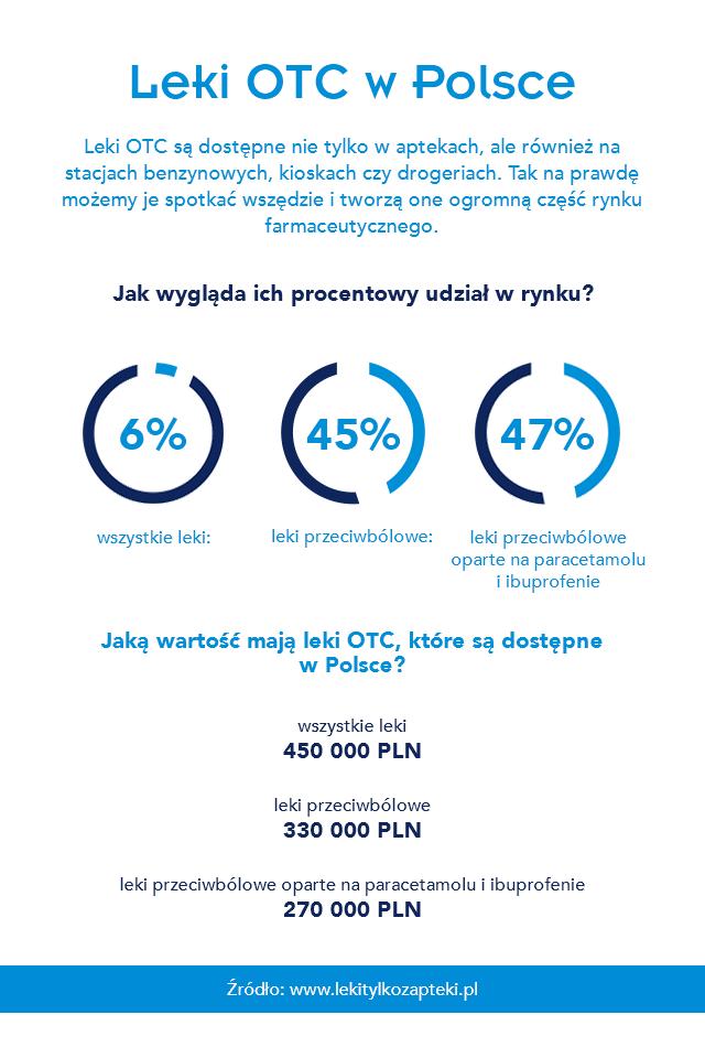farmakoekonomika infografika23 07 19 2 - Widok infografik