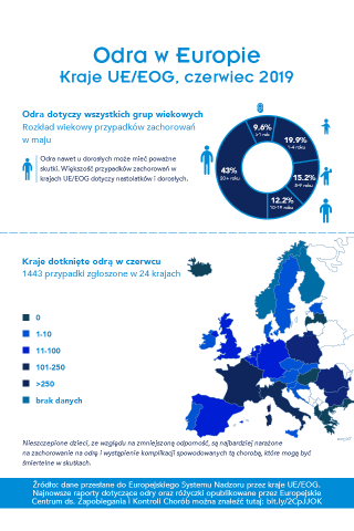 farmakoekonomika infografika 320x480 - Infografiki